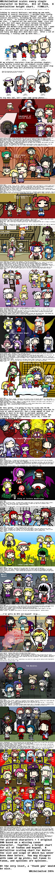 Scaling/Height chart for 140+ Touhou Characters