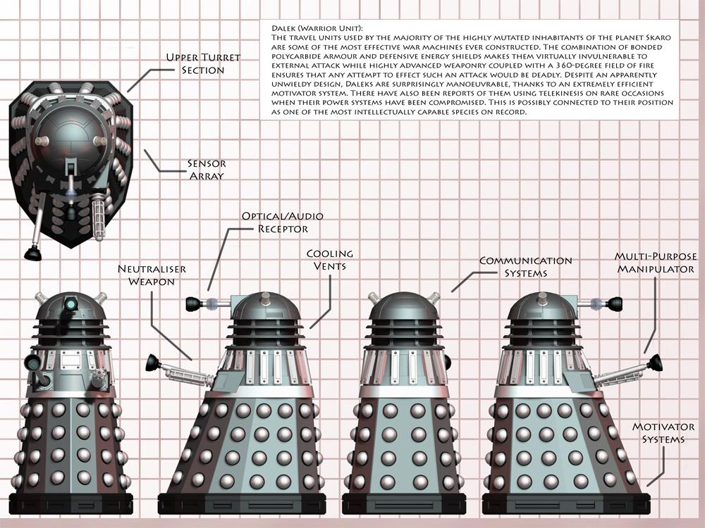 IOW Info Sheet: Standard Dalek by Librarian-bot