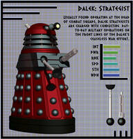NDP - Dalek Strategist by Librarian-bot