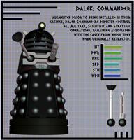 NDP - Dalek Commander by Librarian-bot