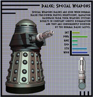 NDP - Special Weapons Dalek by Librarian-bot