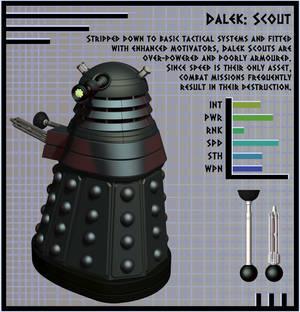 NDP - Dalek Scout