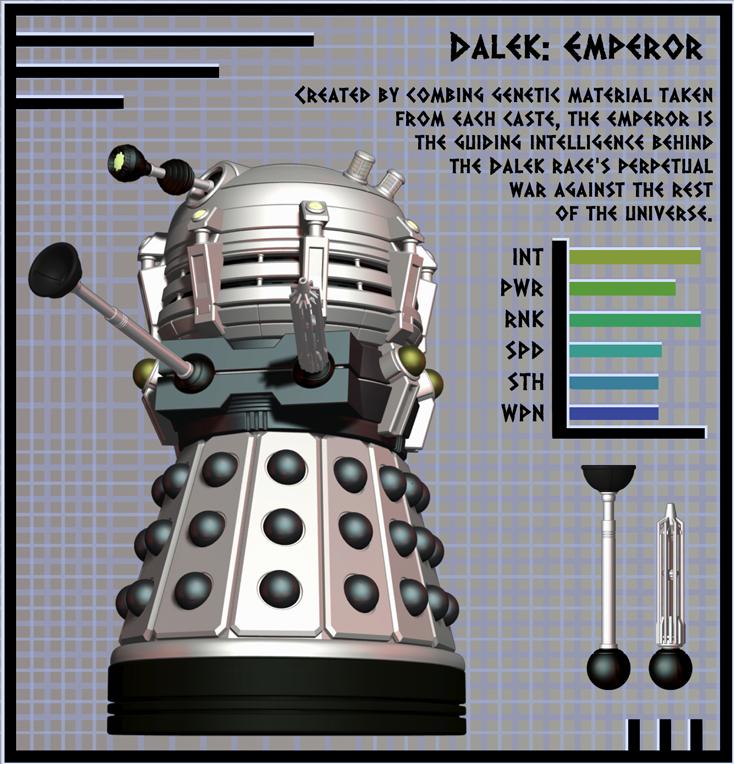 Dalek Emperor By Librarian-bot On DeviantArt