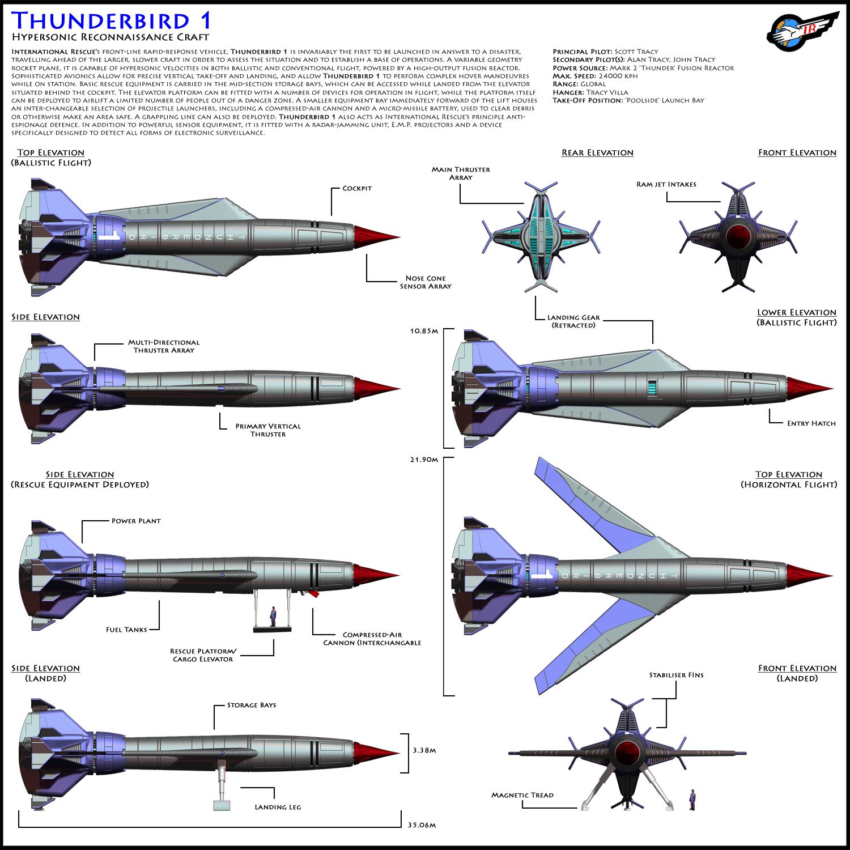 thunderbird 1 specs by librarian bot on deviantart