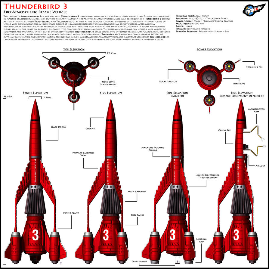 Thunderbird 3 - Specs by Librarian-bot
