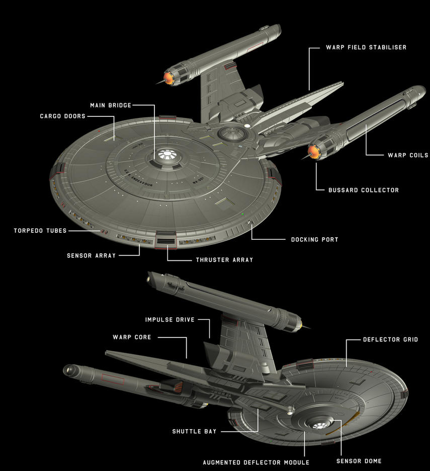 Star Trek: Nearly ready to fly by Librarian-bot