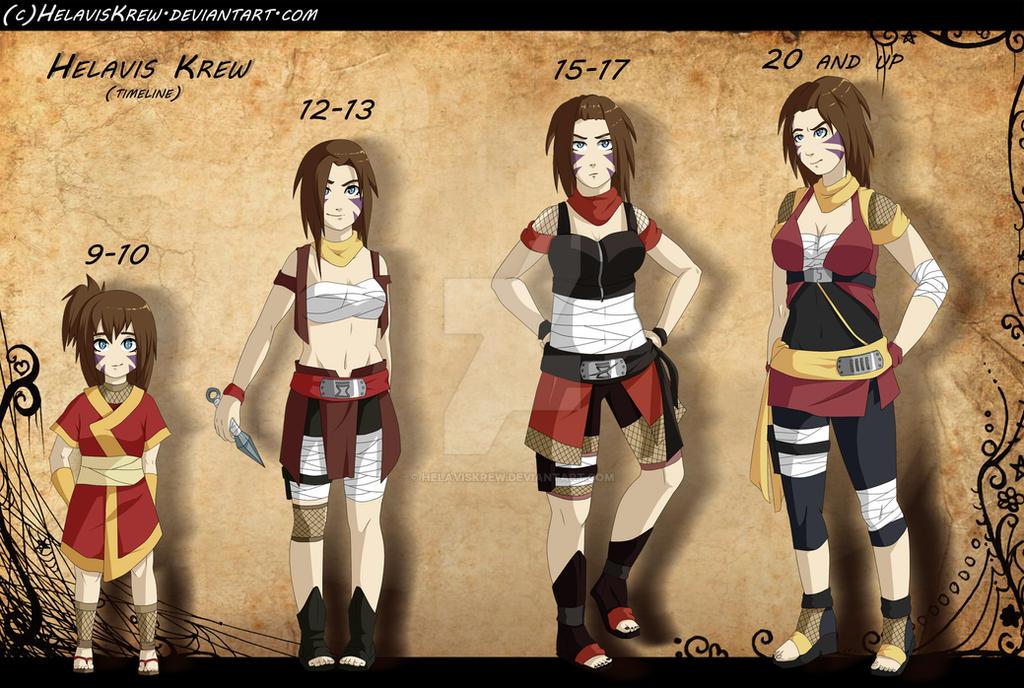 Naruto OC: Helavis's timeline by HelavisKrew