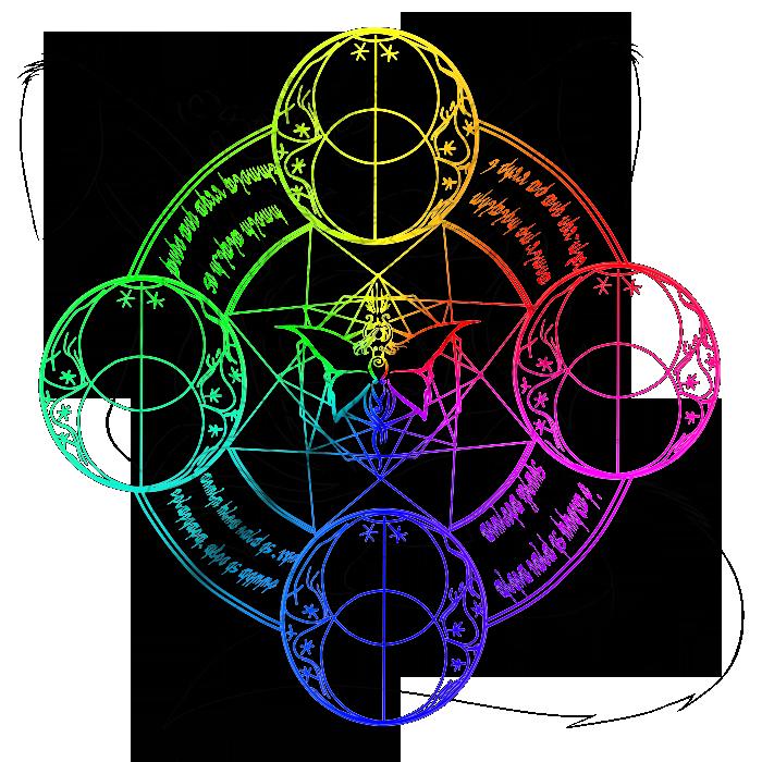 Avalon's Magic Circle by MoonPhoxx on DeviantArt