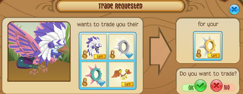 Over Trade Or Under