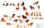My Lion King Family Headcanon