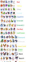 Zing's Pokemon Teams