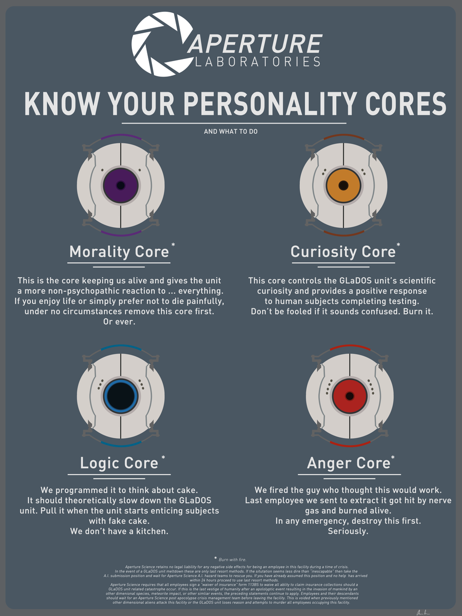Know Your Personality Cores by anda02