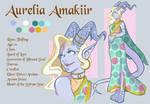 Character sheet: Aurelia