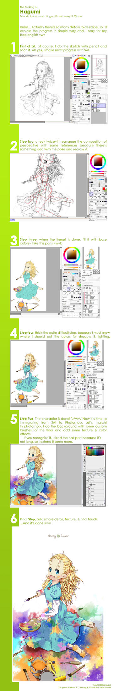 Hagumi - The Making of by harousel