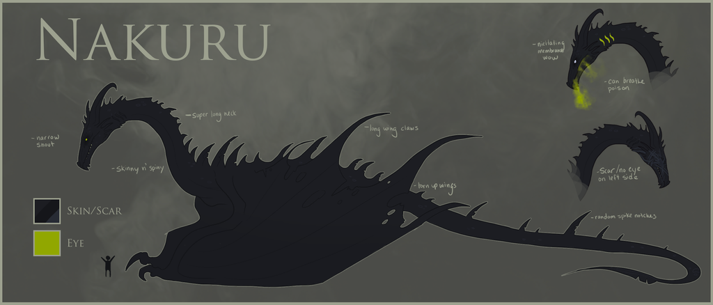 Nakuru ( Dragon ) Reference by Lordfell