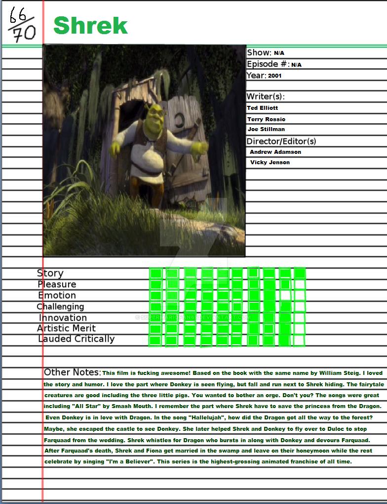 Admirable Animations #10: Shrek by SuperMarioFan65