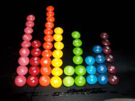 Skittles by HopelessHeartsxx