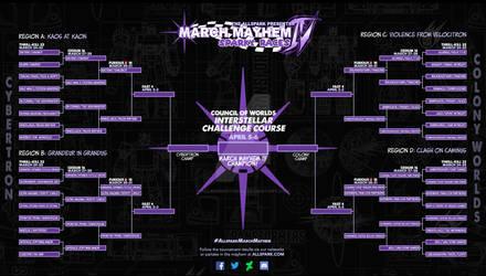Allspark March Mayhem IV: Round 3 Bracket
