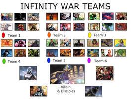 Marvel vs DC Infinity War Teams by Jyger85