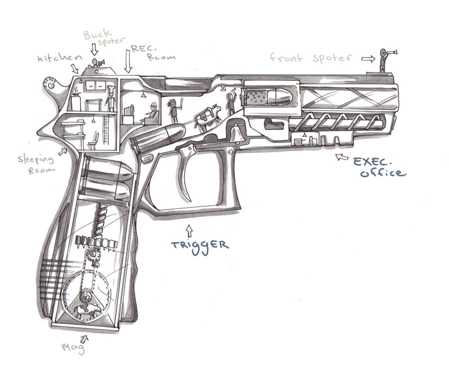 how my gun works by xparament