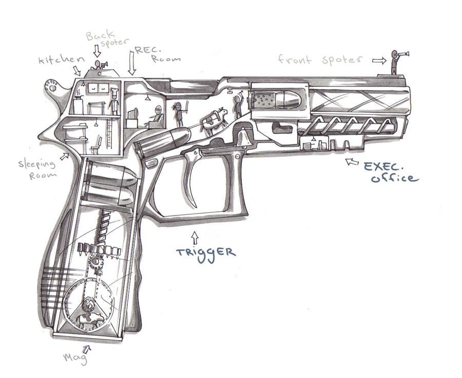 how my gun works