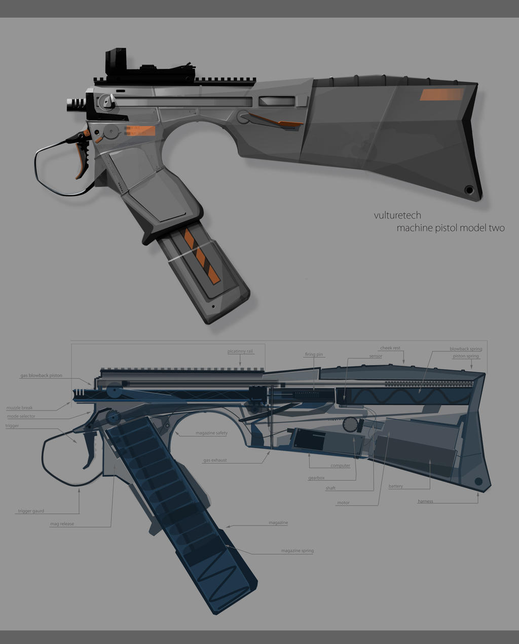 Graphic Design Weapons