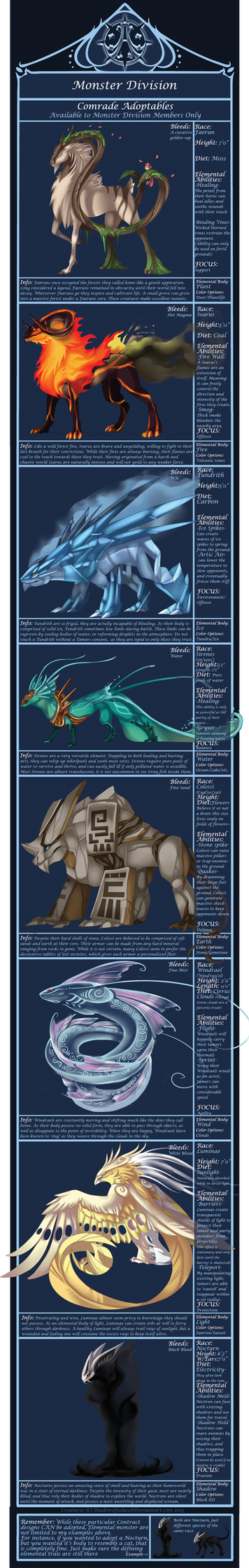 AE_Contract Adopts by ShadowOfSolace