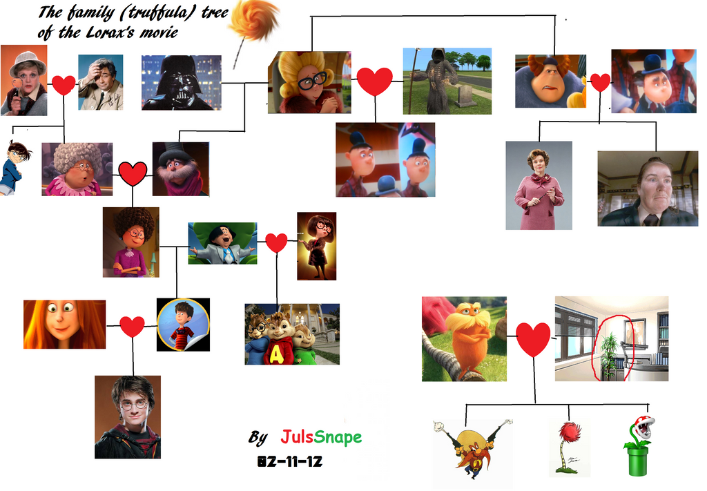 the_lorax_s_movie_family__truffula__tree_by_julssnape-d5jv08t.png