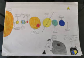 Ena And Moony learns about the solar system