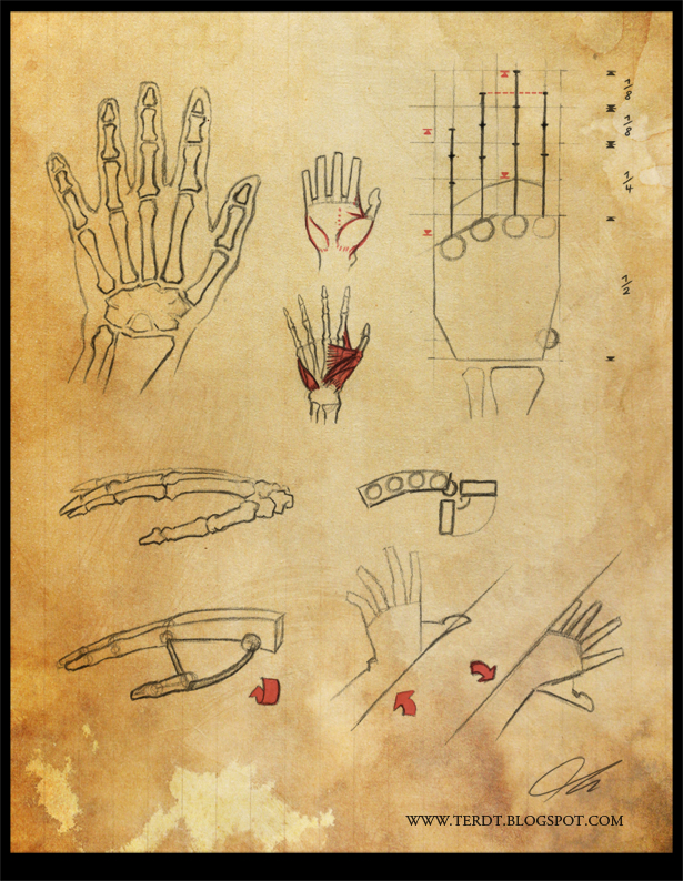 Study: The hand by Shockowaffel