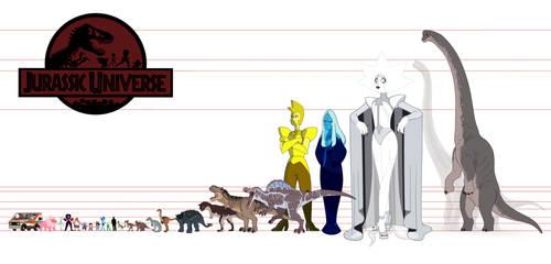 Jurassic Universe Bonus - (#6): Size Chart (NEW!) by ArtMakerProductions