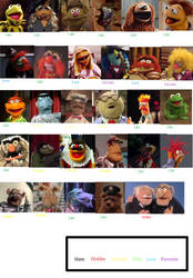 Muppet Character Scoreboard by DCatpuppet