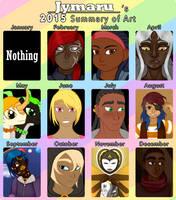 Year of Art 2015 by Jymaru