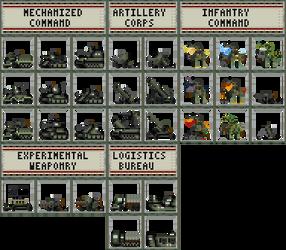 Republic of Arkis [Unit List]