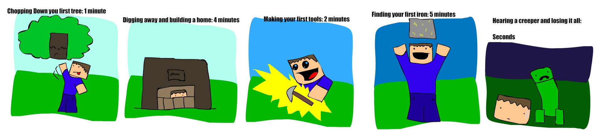 Minecraft by CaptainShawn