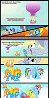 Cloud Circuit Surprise by Foxy-Noxy