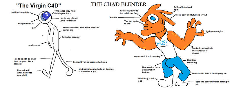 The CHAD Blender vs  the virgin C4D [Mature Con ?] by