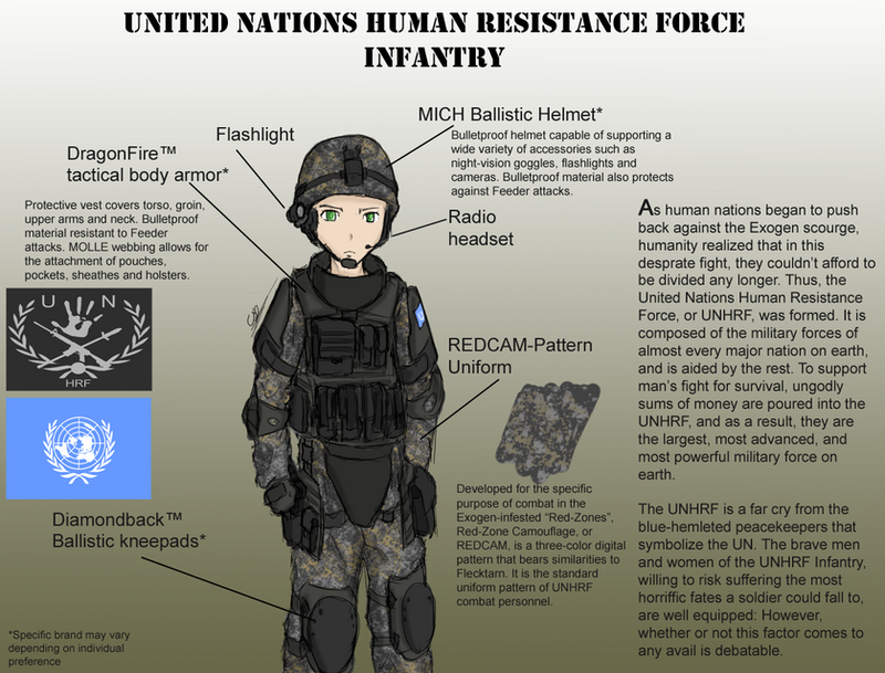UNHRF Infantry Reference by Csp499