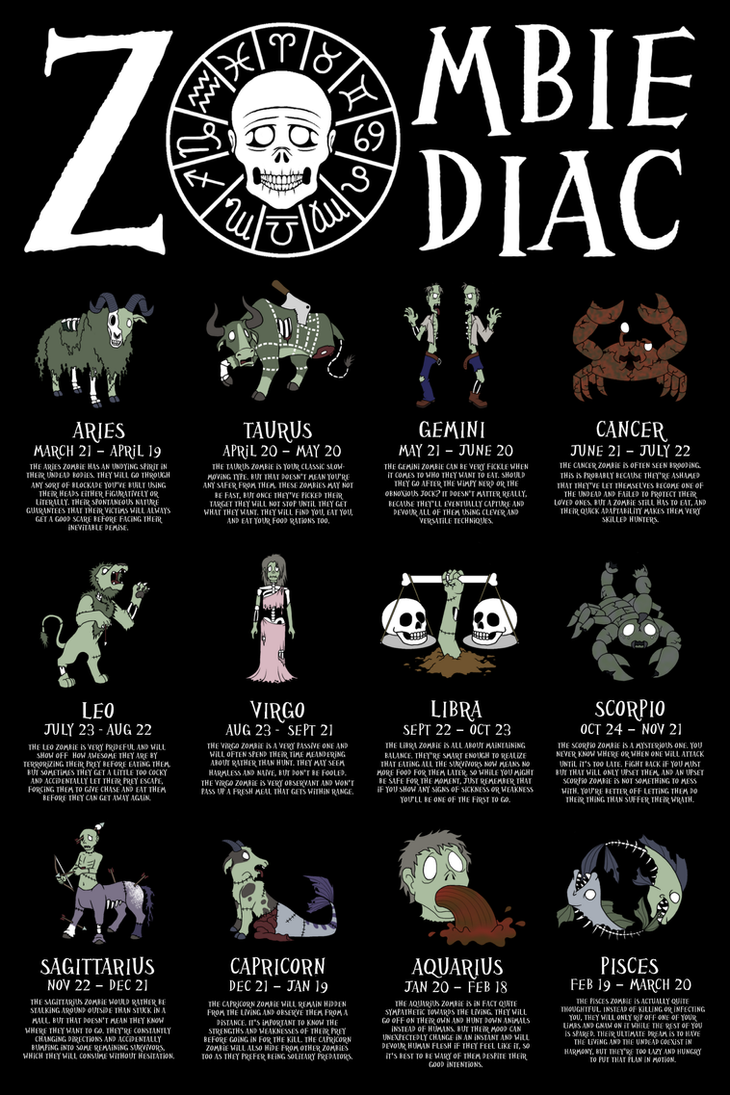 Image Result For Chinese Zodiac Animals