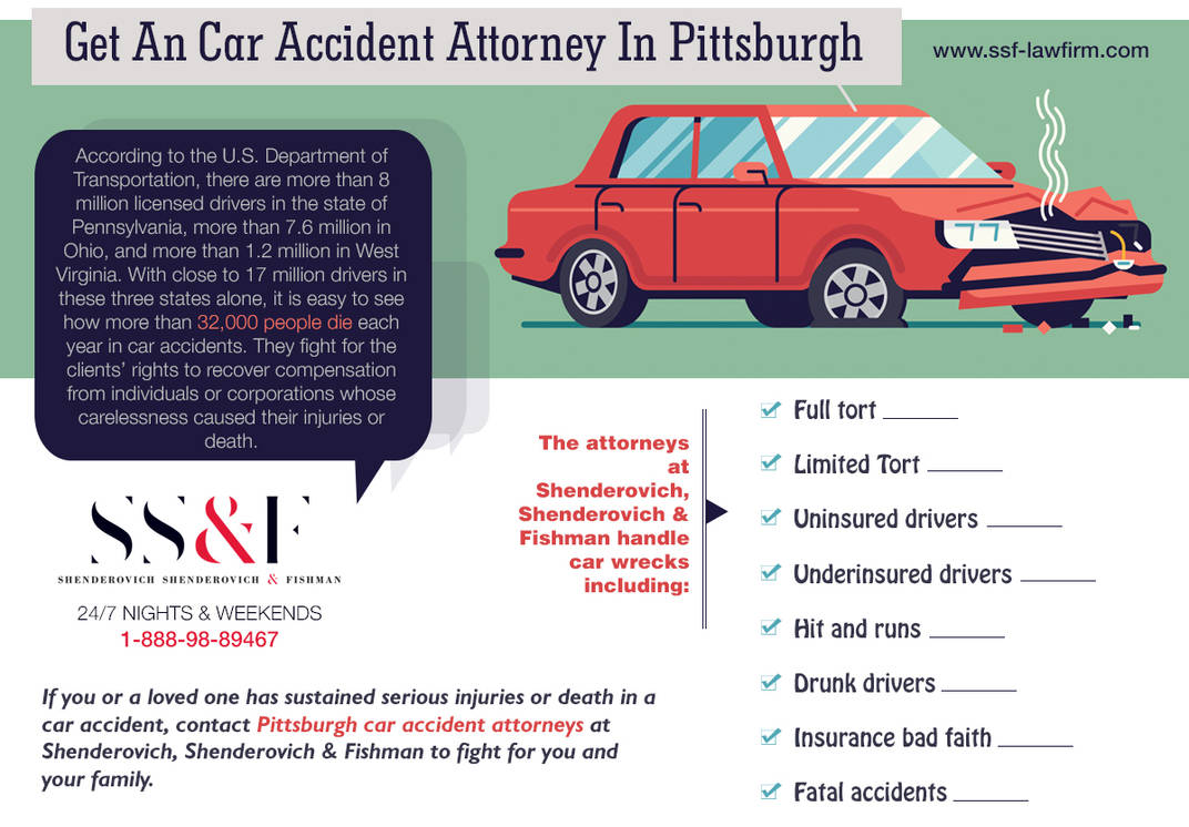 Get An Car Accident Attorney In Pittsburgh by ssflawfirm on