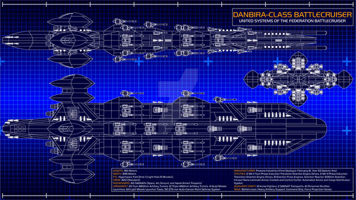 Danbira-Class Battlecruiser Specifications