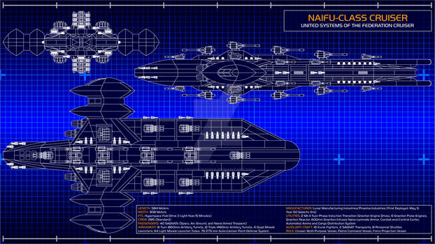 Naifu-Class Cruiser Specifications