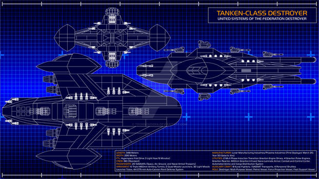 Tanken-Class Destroyer Specifications