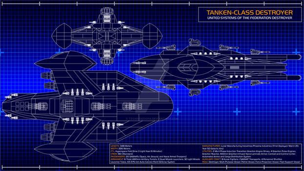 Tanken-Class Destroyer Specifications