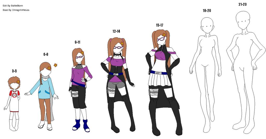 hana ninja clothing age chart by flowerpower138 on deviantart