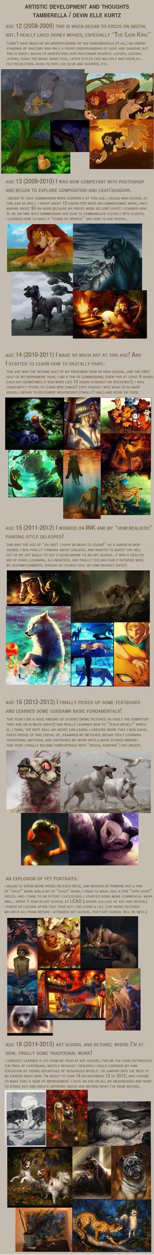 Artistic Development Retrospective by TamberElla