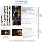Patreon Round 2 and TUTORING! by TamberElla