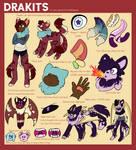 Drakits - Open Species Info by bookfanadopts