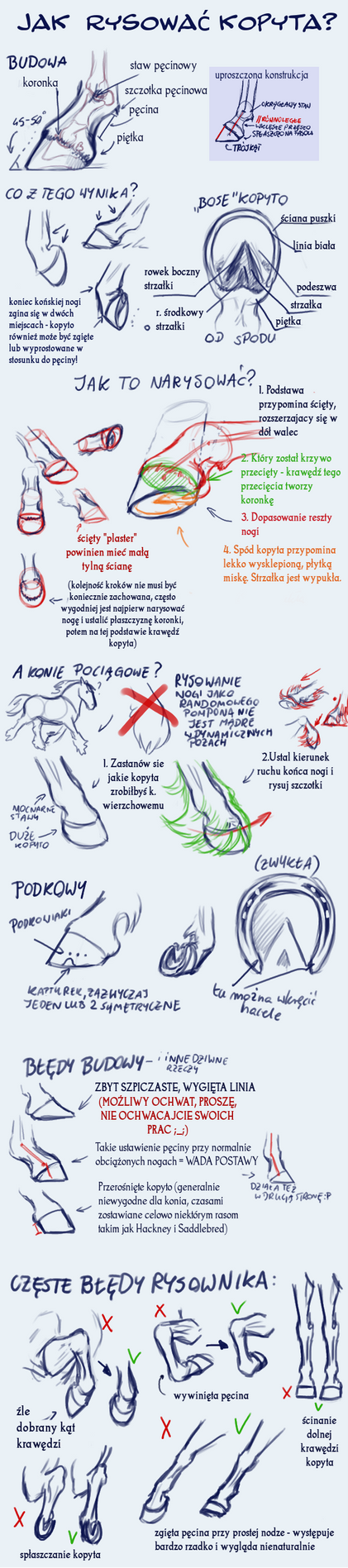 Rysowanie kopyt - tutorial (PL) by ThunderboltFire