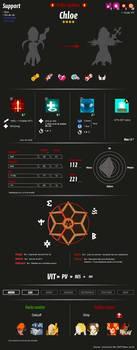 Chloe Infographie [FR] V1 by MisterCoolSkin